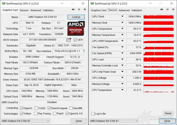 GIGABYTE Radeon RX 5700 XT GAMING OC 13. Overclock 4