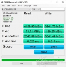 Roundup SSD NVMe PCIe 4.0 15. AS SSD Benchmark 5
