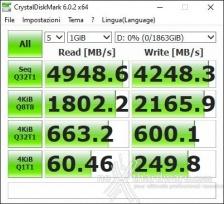 Roundup SSD NVMe PCIe 4.0 14. CrystalDiskMark 6.0.2 8