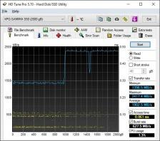 Roundup SSD NVMe PCIe 4.0 9. Test Endurance Sequenziale 9
