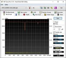 Roundup SSD NVMe PCIe 4.0 9. Test Endurance Sequenziale 12