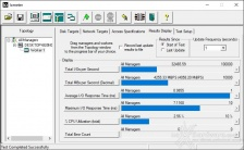 Roundup SSD NVMe PCIe 4.0 12. IOMeter Sequential 24