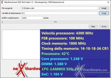 Roundup SSD NVMe PCIe 4.0 7. Metodologia & Piattaforma di Test 4