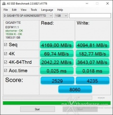 Roundup SSD NVMe PCIe 4.0 15. AS SSD Benchmark 3