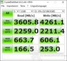 Roundup SSD NVMe PCIe 4.0 14. CrystalDiskMark 6.0.2 3