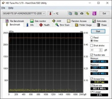 Roundup SSD NVMe PCIe 4.0 9. Test Endurance Sequenziale 16