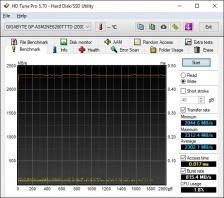 Roundup SSD NVMe PCIe 4.0 9. Test Endurance Sequenziale 10