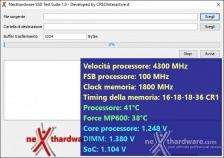 Roundup SSD NVMe PCIe 4.0 7. Metodologia & Piattaforma di Test 3