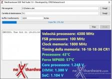 Roundup SSD NVMe PCIe 4.0 7. Metodologia & Piattaforma di Test 6