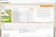 Roundup SSD NVMe PCIe 4.0 18. PCMark 7 & PCMark 8 6