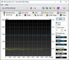 Roundup SSD NVMe PCIe 4.0 9. Test Endurance Sequenziale 14