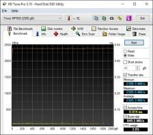 Roundup SSD NVMe PCIe 4.0 9. Test Endurance Sequenziale 17