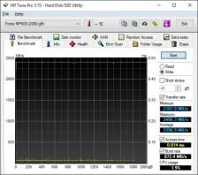 Roundup SSD NVMe PCIe 4.0 9. Test Endurance Sequenziale 11