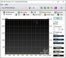 Roundup SSD NVMe PCIe 4.0 9. Test Endurance Sequenziale 5