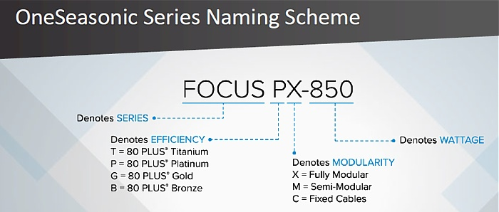 Seasonic FOCUS GX-850 2