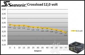 Seasonic FOCUS GX-850 9. Crossloading 8