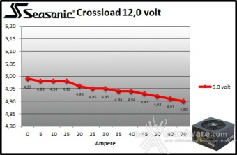 Seasonic FOCUS GX-850 9. Crossloading 9
