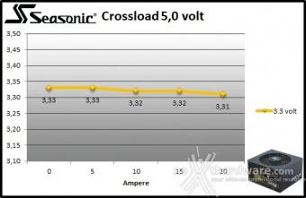 Seasonic FOCUS GX-850 9. Crossloading 5