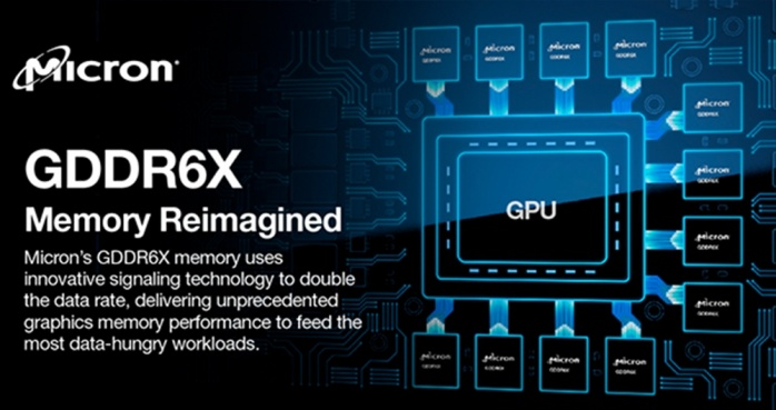 ZOTAC GeForce RTX 3090 Trinity 1. Pillole di Ampere - Architettura 4