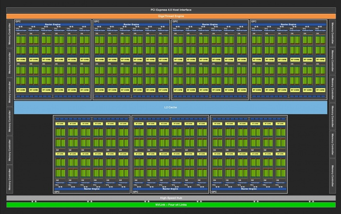 ZOTAC GeForce RTX 3070 Twin Edge 1. Pillole di Ampere - Architettura 2