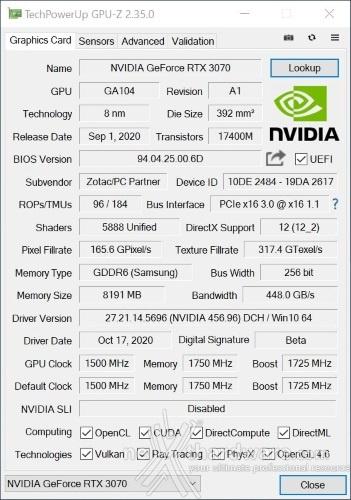 ZOTAC GeForce RTX 3070 Twin Edge 7. Piattaforma di test 2