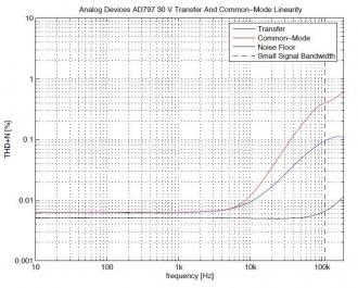 Weiss DAC202 2. Progetto e circuito interno 8