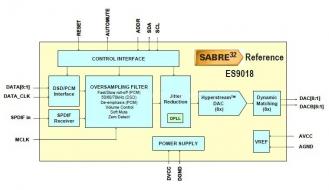 Weiss DAC202 2. Progetto e circuito interno 7