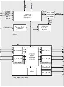 Weiss DAC202 2. Progetto e circuito interno 5