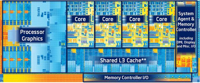Intel HD Graphics 4000 1. Architettura GPU HD Graphics 4000 2