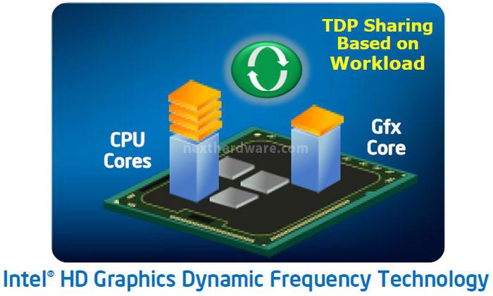 Intel HD Graphics 4000 1. Architettura GPU HD Graphics 4000 3