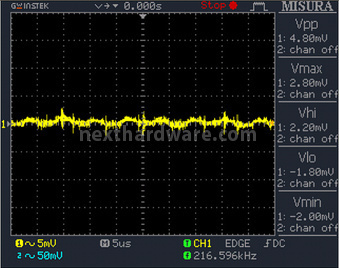 Cooler Master V1000 80Plus Gold 12. Accensione e ripple 5