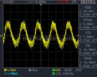 Cooler Master V1000 80Plus Gold 12. Accensione e ripple 6