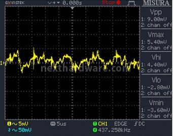 Cooler Master V1000 80Plus Gold 12. Accensione e ripple 21