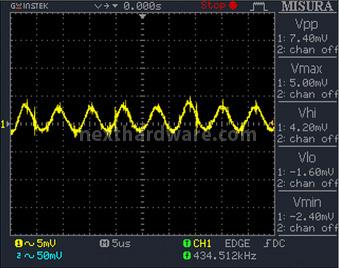 Cooler Master V1000 80Plus Gold 12. Accensione e ripple 11