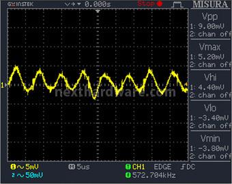 Cooler Master V1000 80Plus Gold 12. Accensione e ripple 13