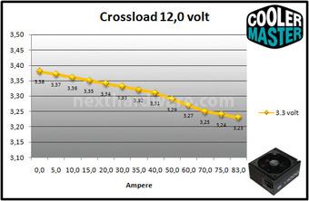 Cooler Master V1000 80Plus Gold 9. Crossloading 8