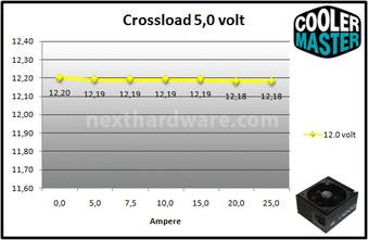 Cooler Master V1000 80Plus Gold 9. Crossloading 6