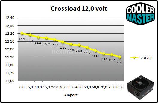 Cooler Master V1000 80Plus Gold 9. Crossloading 7
