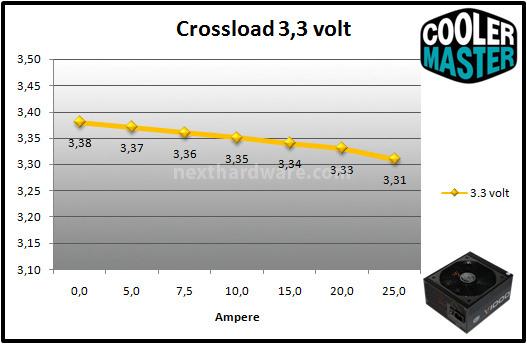 Cooler Master V1000 80Plus Gold 9. Crossloading 1