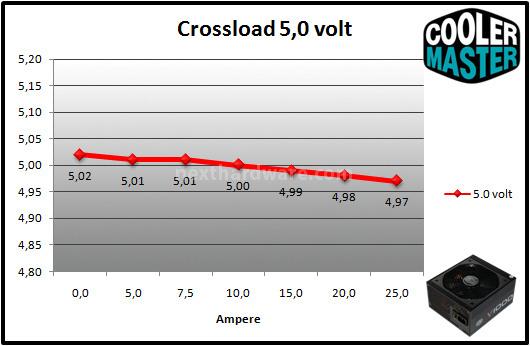 Cooler Master V1000 80Plus Gold 9. Crossloading 4