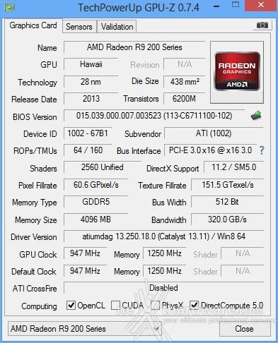 AMD Radeon R9 290 1