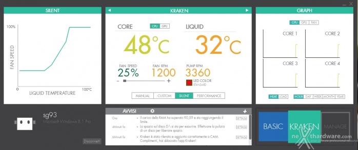 NZXT Kraken X41 & X61 6. Software di gestione - NZXT CAM - Parte seconda 5