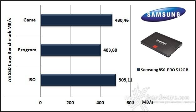 Samsung 850 PRO 512GB 12. AS SSD Benchmark 6