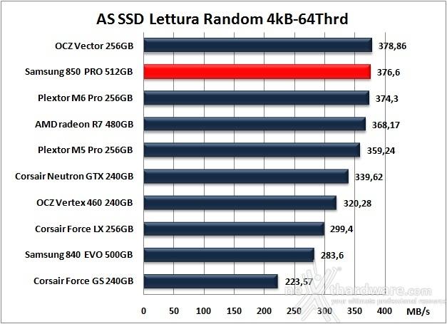Samsung 850 PRO 512GB 12. AS SSD Benchmark 9