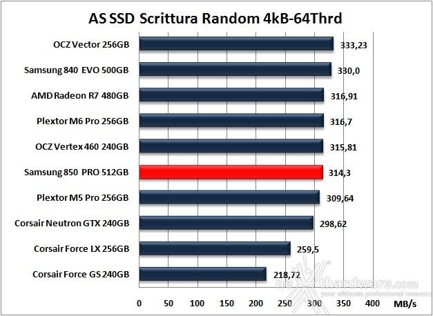 Samsung 850 PRO 512GB 12. AS SSD Benchmark 12