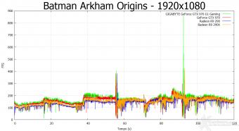 GIGABYTE GTX 970 G1 Gaming 8. Batman: Arkham Origins & Bioshock Infinite 3
