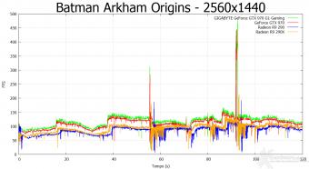 GIGABYTE GTX 970 G1 Gaming 8. Batman: Arkham Origins & Bioshock Infinite 6