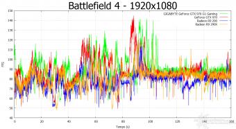 GIGABYTE GTX 970 G1 Gaming 9. Crysis 3 & Battlefield 4 11