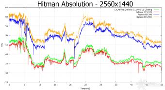 GIGABYTE GTX 970 G1 Gaming 10. Hitman Absolution & Metro Last Light 6