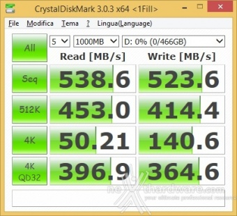 Samsung 850 EVO 500GB 17. Test in modalità RAPID 5